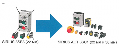 SIRIUS 3SB3,