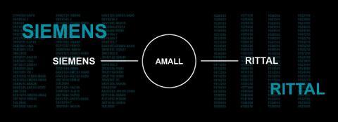 AMALL новые возможности системы поиска
