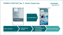 SINAMICS ASSISTANT App полностью интегрировано в Industry Support App