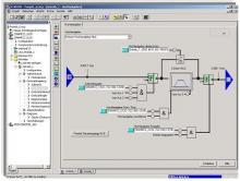 Программное обеспечение STARTER для преобразователей частоты SINAMICS